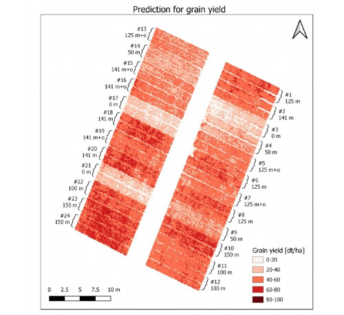 Hyperspectral Map of Grain Yield